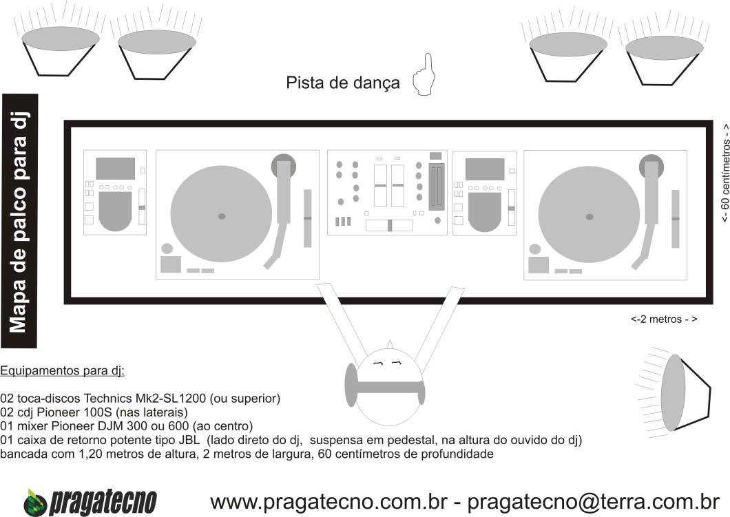mapa de palco/rider dj pragatecno